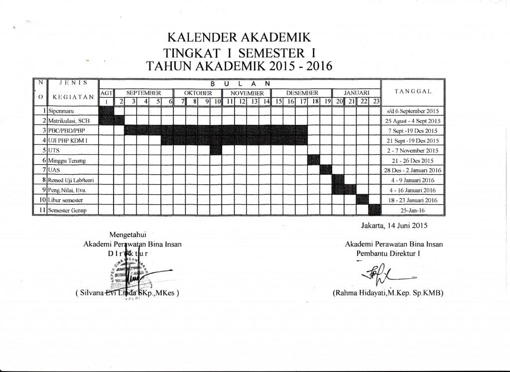 KALDIK TK 1 GANJIL 2015